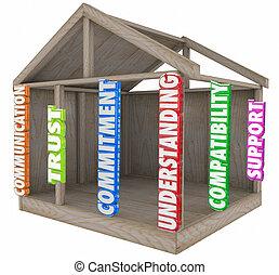 relación, fuerte, fundación, hogar, compromiso, confianza,...