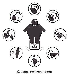relacionado, enfermedades, obesidad, iconos