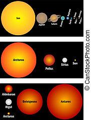 relation, étoiles, planètes, taille