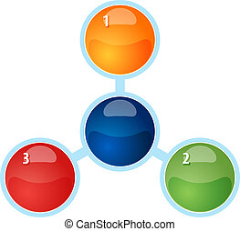 relation, business, vide, trois, illustration, diagramme, radial