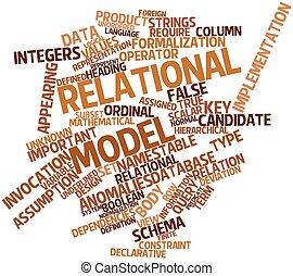 relational, modell