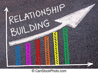 RELATIONSHIP BUILDING written with chalk on tarmac over colorful graph and rising arrow, business marketing and creativity concept