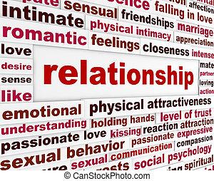 Relationship creative words concept. Romantic feelings...