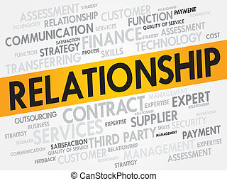 Relationship related items words cloud, business concept
