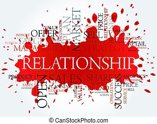 Relationship word cloud