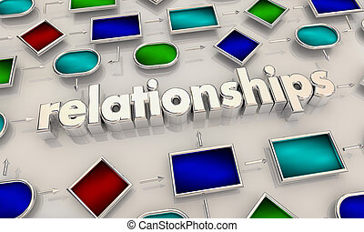 Relationships Partnership Cooperation Process Map Diagram 3d...