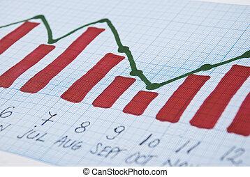 relazione, curva delle vendite