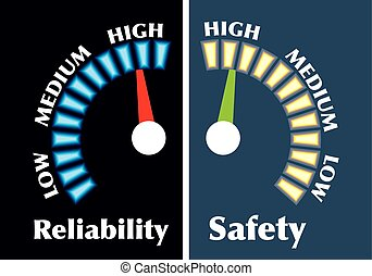 Reliability and Safety Gauges
