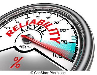 reliability level conceptual meter indicate hundred per cent...