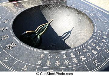 Relic in South Korea,Sundial