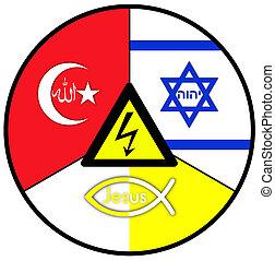 religiões mundiais