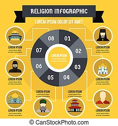 Religion infographic concept, flat style - Religion...