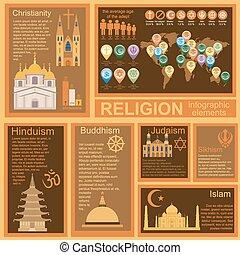 Religion infographics.