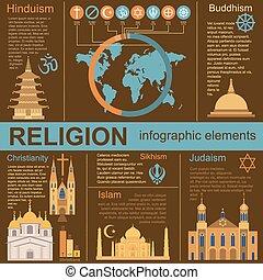 Religion infographics