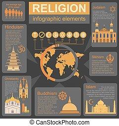 Religion infographics. Vector illustration