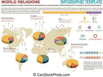 religiones mundo, mapa, y, gráficos tipo pastel, infographic