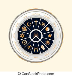Religious symbols of the world - A circle of religious...