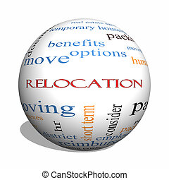 Relocation 3D sphere Word Cloud Concept