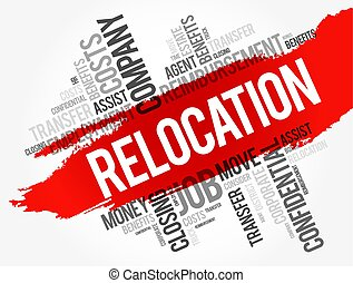 Relocation word cloud collage