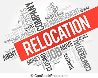 Relocation word cloud collage, business concept background