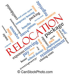 Relocation Word Cloud Concept angled with great terms such as package, moving, expenses and more.