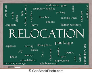Relocation Word Cloud Concept on a Blackboard