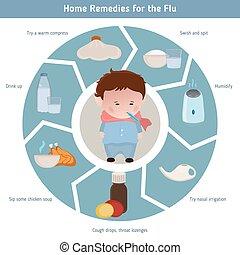 remèdes, maison, grippe