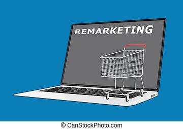 remarketing, concept