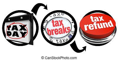remboursement, obtenir, casse, impôt, dû, comment, date, plus grand