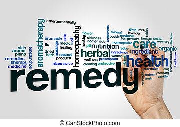 Remedy word cloud