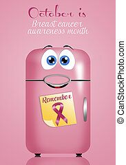 Remembering breast cancer prevention