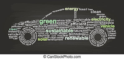 ren energi, bil
