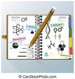 rendez, tudomány, jegyzetfüzet, infographic, tervezés,...