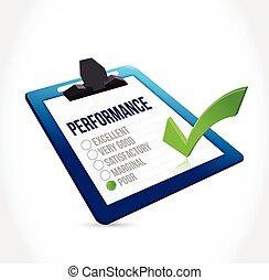 rendimiento malo, portapapeles, lista de verificación