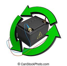 renewable energy accumulator battery
