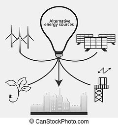 alternative energy sources. Ecological concept