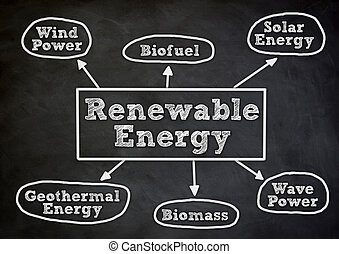 Renewable Energy concept illustration