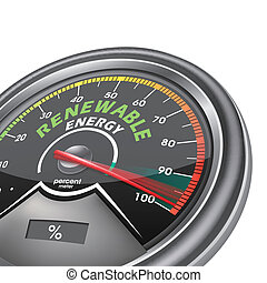 renewable energy conceptual meter indicate hundred per cent