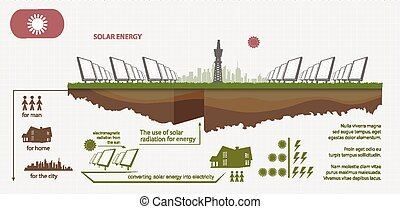 Renewable energy from solar energy