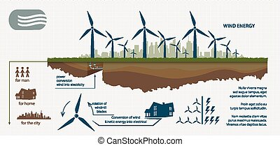 Renewable energy from wind turbines illustrated infographics