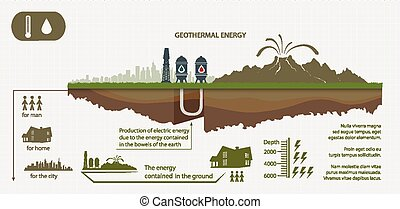 Renewable energy fromgeothermal energy