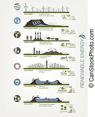 renewable energy in the illustrated examples of infographics...