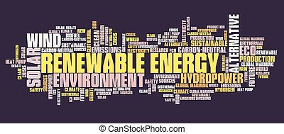 Renewable energy text cloud
