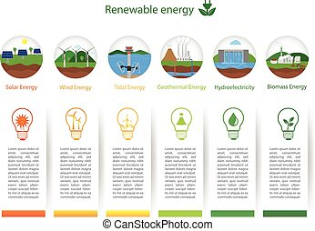 Renewable Energy Types - Renewable energy types. Power plant...