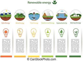 Renewable Energy Types - Renewable energy types. Power plant...