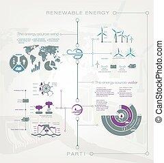 Renewable or regenerative energy of wind, water - Detailed...