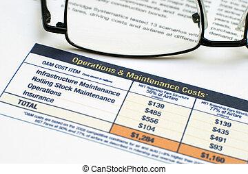 rentas, costes, operar