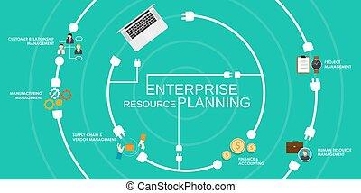 reource, 計画, erp, 企業