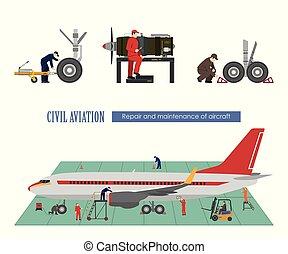 Repair and maintenance of aircraft