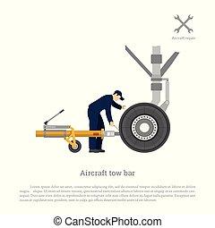 Repair and maintenance of airplane.